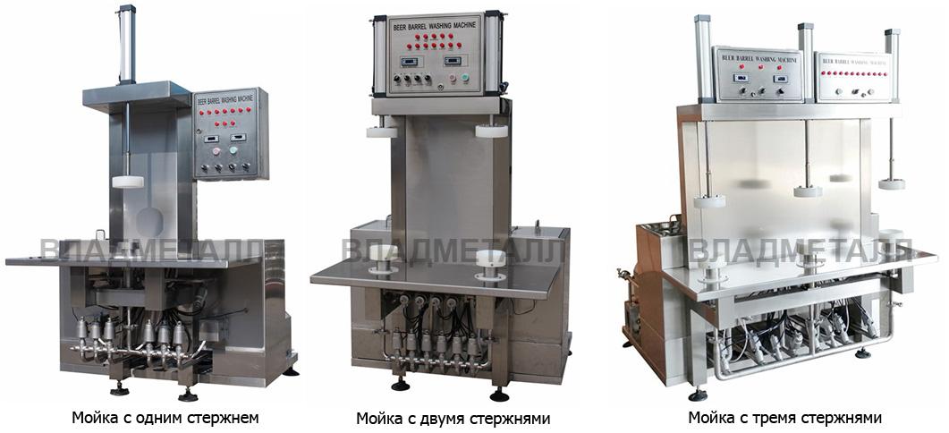 Электрошокеры - каталог товаров в Санкт-Петербурге
